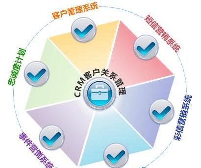 CRM客户管理软件架构和部署模式